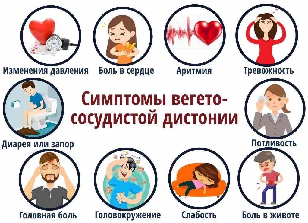 Симптомы вегетососудистой дистонии (всд) у детей - причины заболевания и первые симптомы, профилактика и лечение болезни