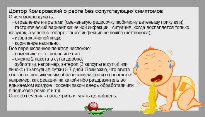 Рвота, понос и температура у ребенка