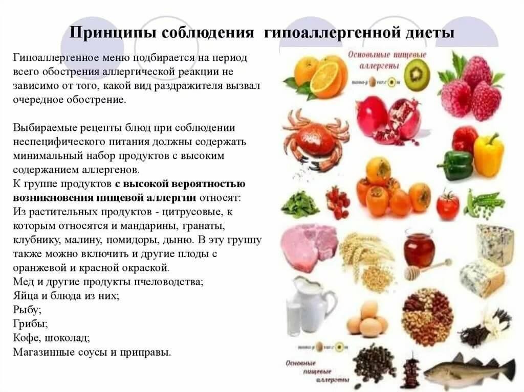 Гипоаллергенная диета для детей: меню и рецепты - allslim.ru