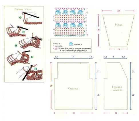 Кофточка спицами для девочки, 18 моделей с описанием и видео уроками,  вязание для детей
