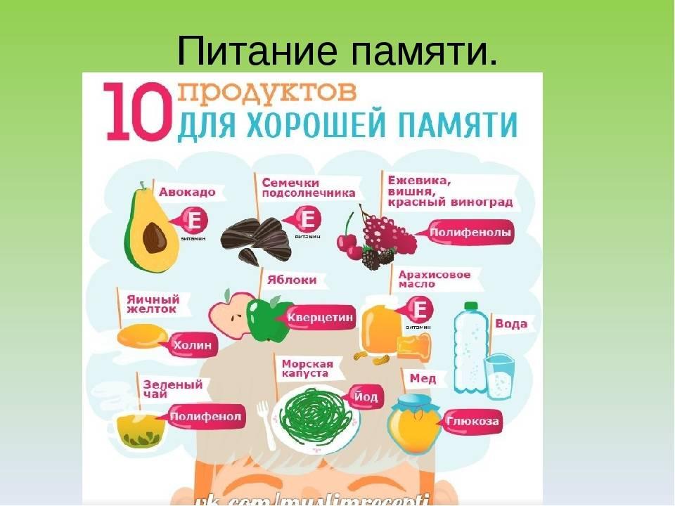 10 лучших витаминов для мозга и памяти – рейтинг 2021
