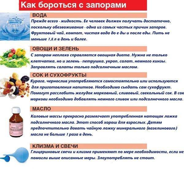 Слабительные продукты при запорах, рецепты блюд   микролакс ®