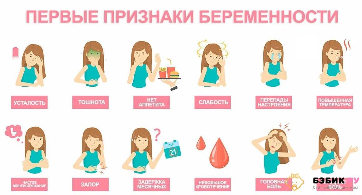 Топ-лист: первые признаки беременности до задержки месячных