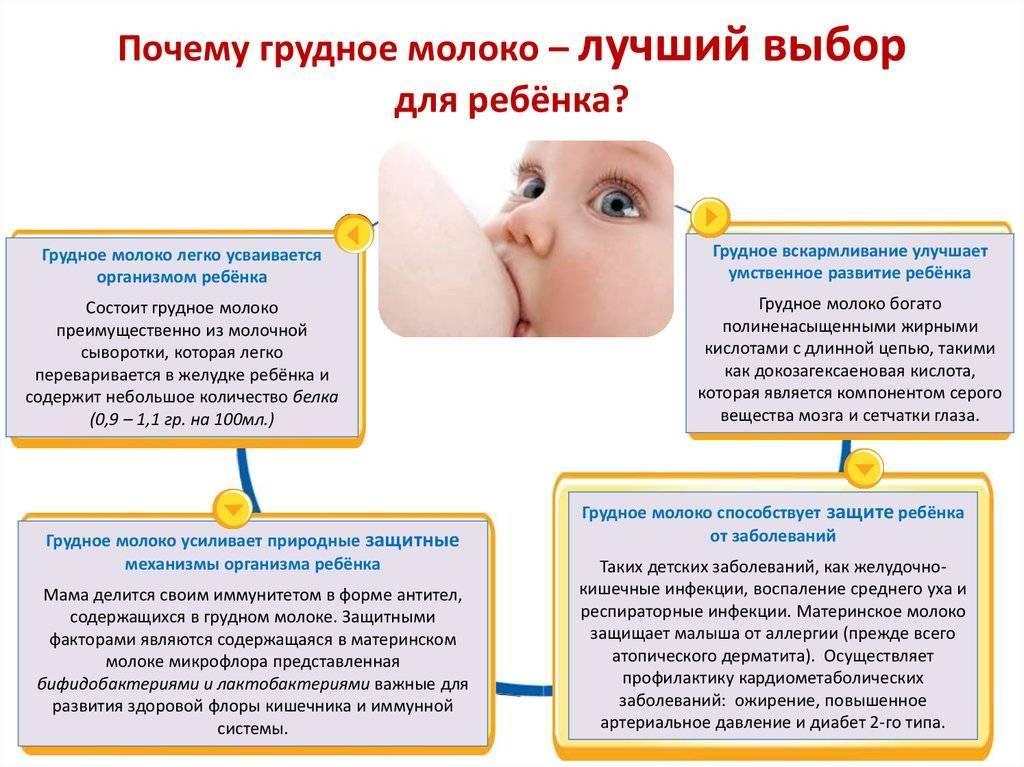 ➤ почему ребенок икает после кормления грудным молоком