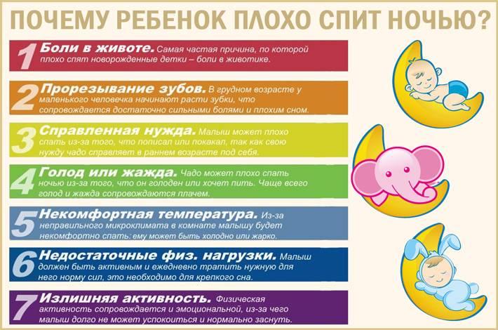 Расстройства сна у детей - симптомы болезни, профилактика и лечение расстройств сна у детей, причины заболевания и его диагностика на eurolab
