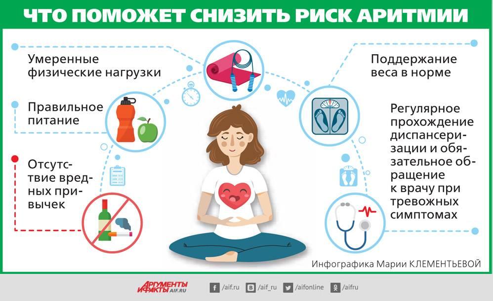 Аритмия у детей и подростков