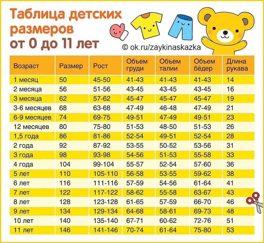 Таблицы детских размеров на алиэкспресс - одежда, обувь, головные уборы, советы по выбору