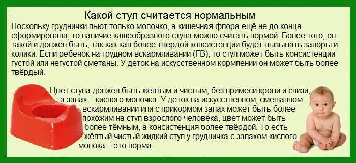 Ребенок не может сходить «по-большому»: как быстро помочь малышу — med-anketa.ru