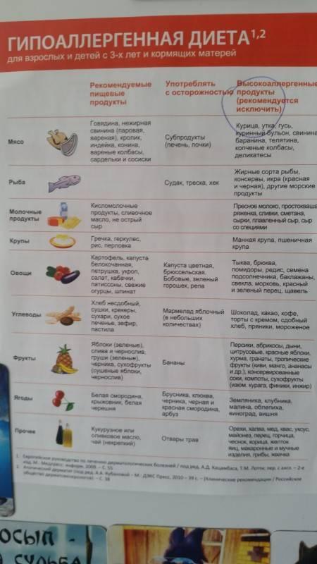Можно ли печень при грудном вскармливании: влияние, правила употребления