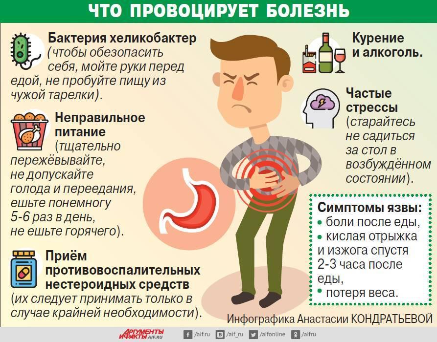 Болит живот: когда и к какому врачу обращаться?