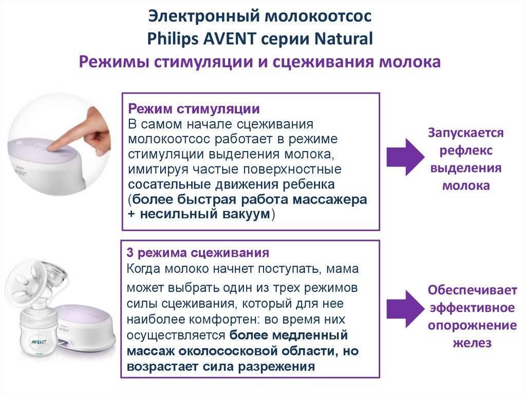 Как правильно сцеживать грудное молоко руками: видео ручного сцеживания