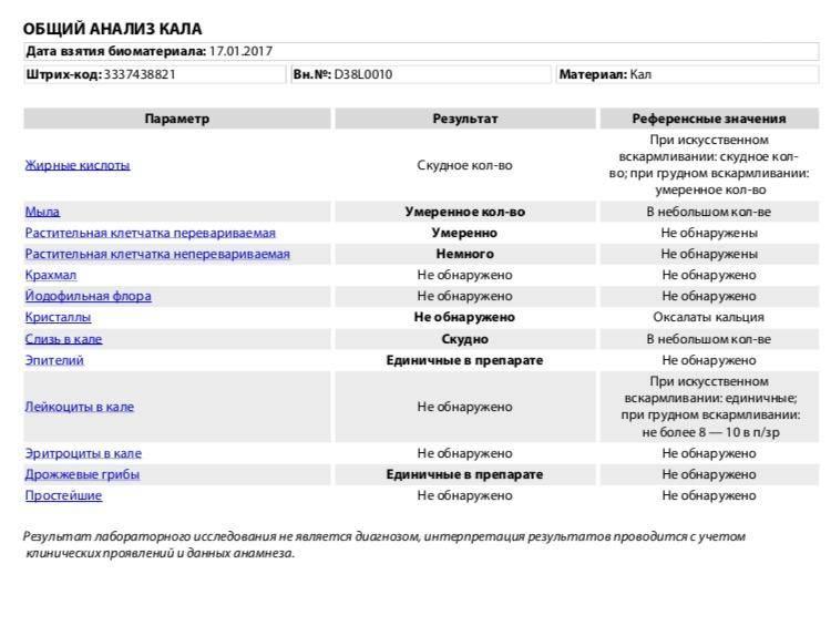 Бактериологическое исследование кала - эс класс кидз ставрополь