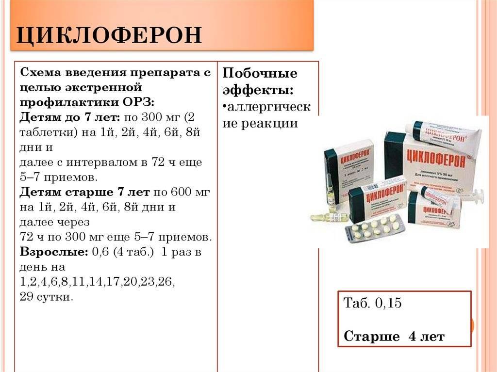 Циклоферон. раствор для внутривенного/внутримышечного введения