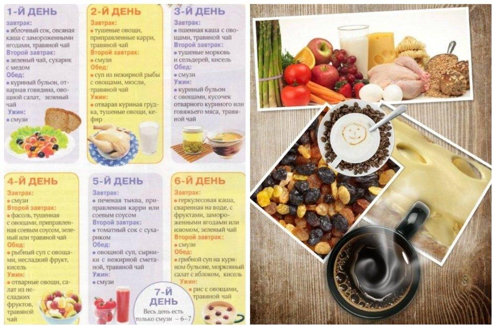 Выпечка для кормящих мам: рецепты безопасного грудного вскармливания
