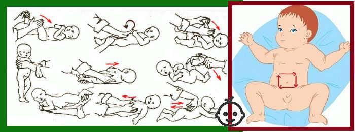 Как помочь вашему малышу при кишечных коликах