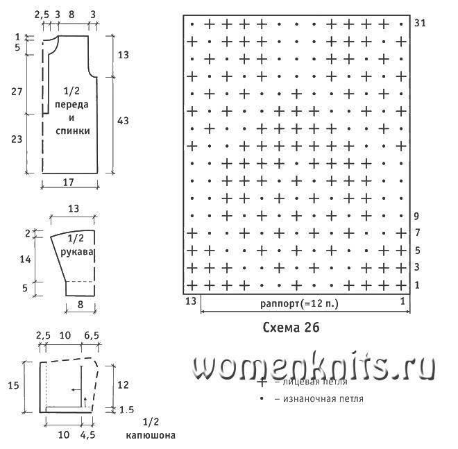 Вязанный конверт для новорожденного на выписку спицами • вязание крючком и спицами