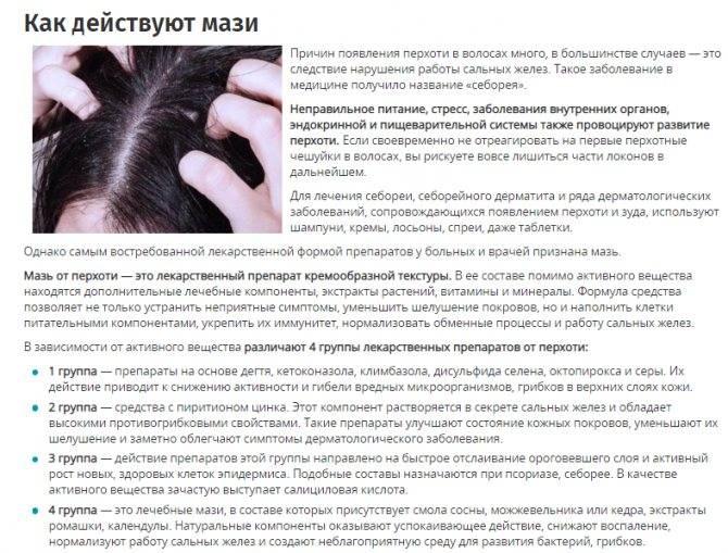 Грибок кожи головы: симптомы, лечение и профилактика