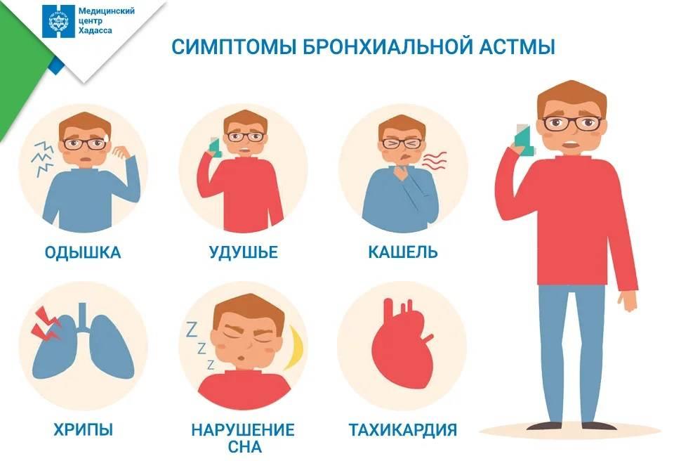 Бронхиальная астма у детей: симптомы и лечение, профилактика заболевания