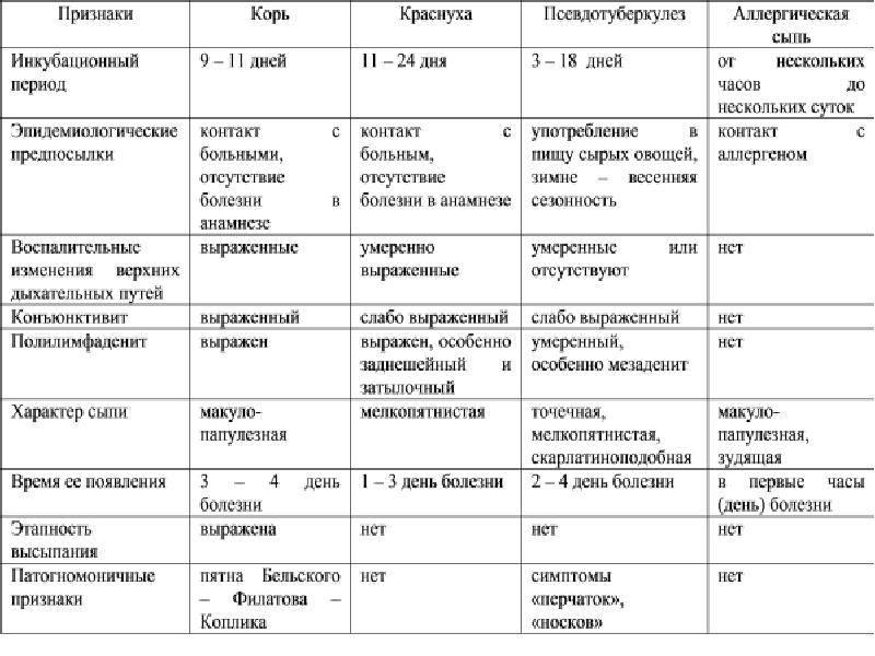 Псориаз — большая медицинская энциклопедия