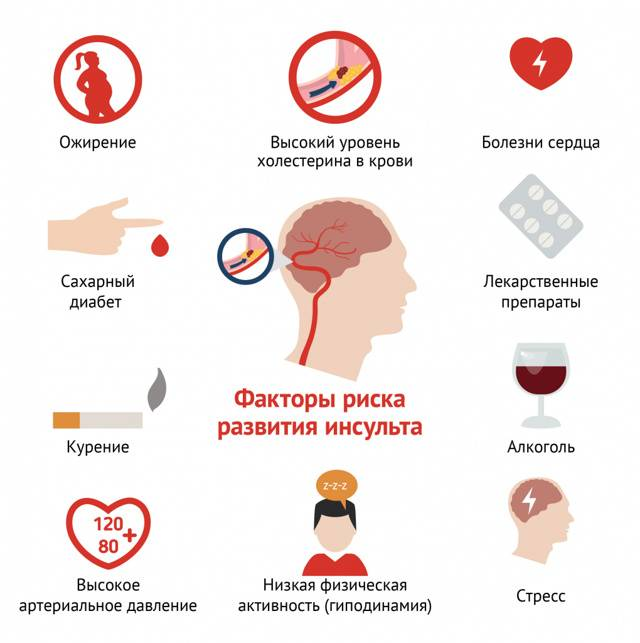 Как вылечить невроз навязчивых состояний