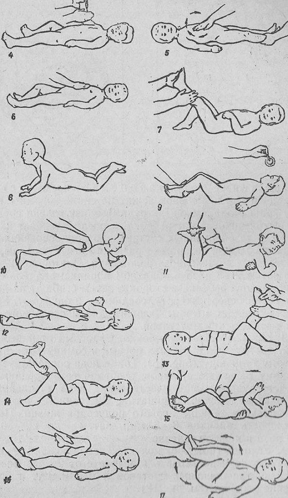 Упражнения для детей в 4 месяца|ваш ребенок