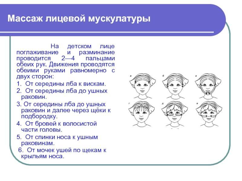 Логопедический массаж для детей в домашних условиях: виды и рекомендации по проведению массажа