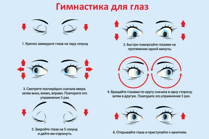 Как выполнять лечебную гимнастику для глаз по методике аветисова? «ochkov.net»