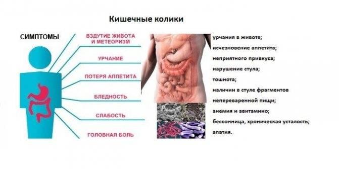 Кишечные колики : причины, симптомы, диагностика, лечение | компетентно о здоровье на ilive