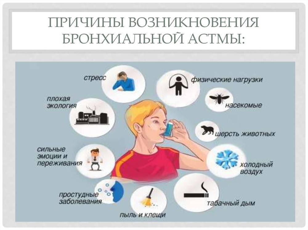 Бронхиальная астма у детей | eurolab | научные статьи