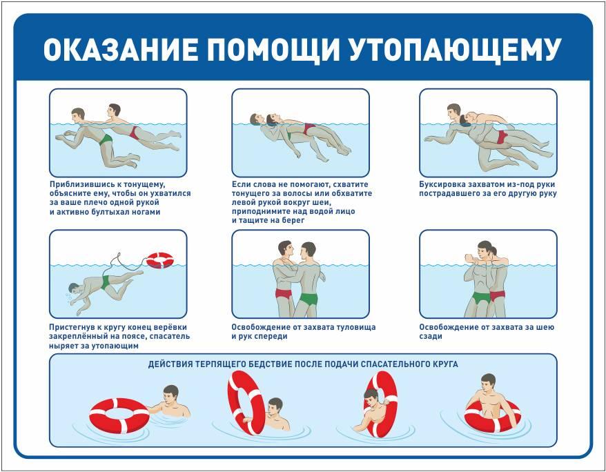 Обж 5 класс. ответы на задание п. 3.2 безопасность на водоемах   детские игрушки