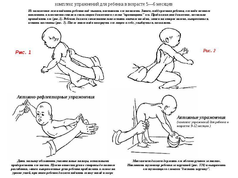 Техника массажа для новорожденных от 0 месяцев