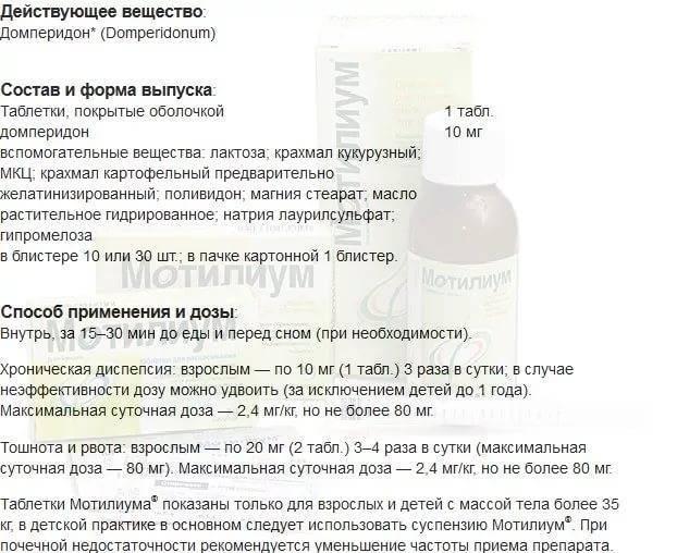 Глицин (glycine)