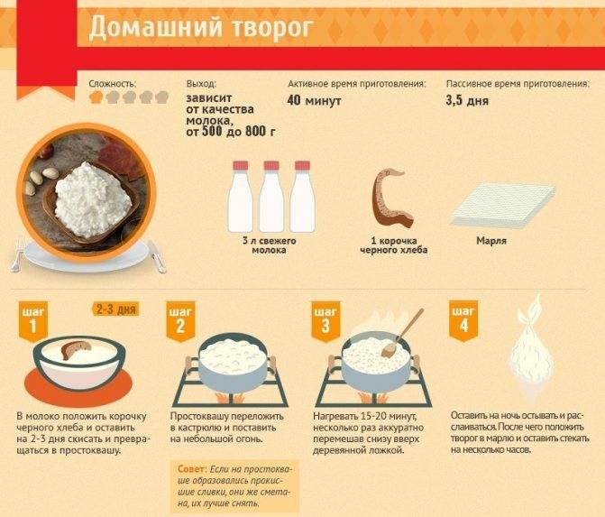 Готовим творожную запеканку для кормящей мамы