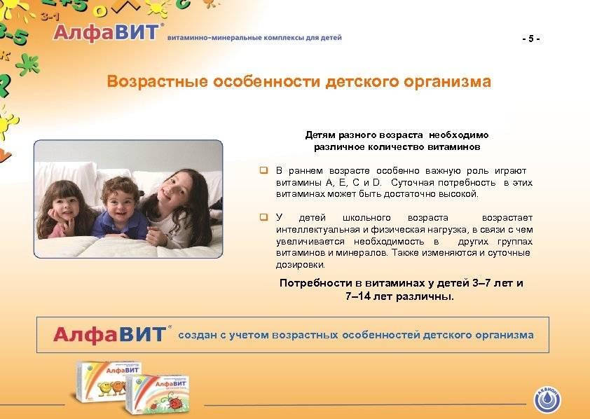 Витамины для подростков: рейтинг лучших комплексов 2019 мальчикам и девочкам 11,12,13,14,15,16 и 17 лет
