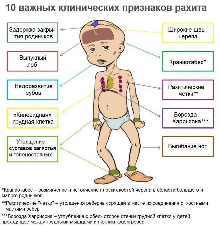 Что нужно знать родителям о детской целиакии, рассказывает детский гастроэнтеролог