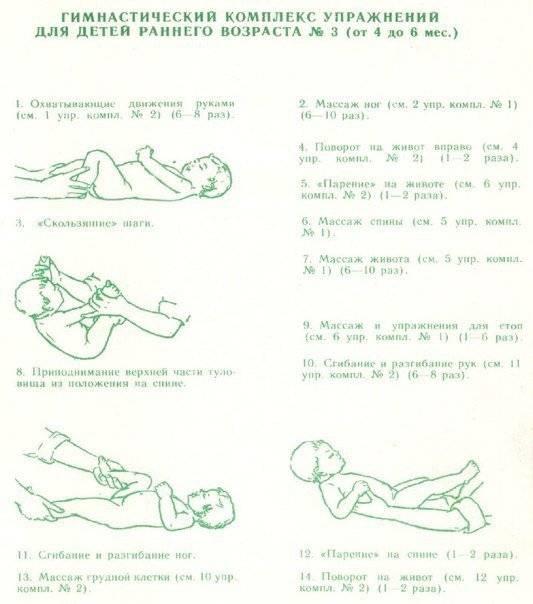Гимнастика для 4-месячного ребенка: упражнения и правила выполнения