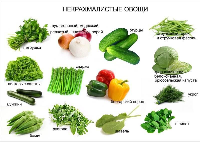 Зелень, укроп, петрушка, шпинат, зеленый лук. раскрываем секреты.