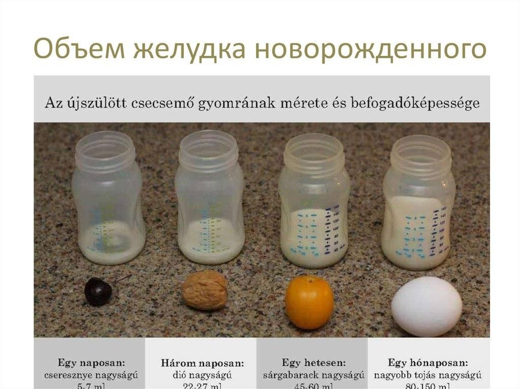 Грудное молоко: как должно выглядеть, цвет и фото