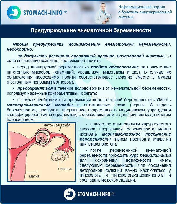 Синдром ашермана - сращение матки | университетская клиника