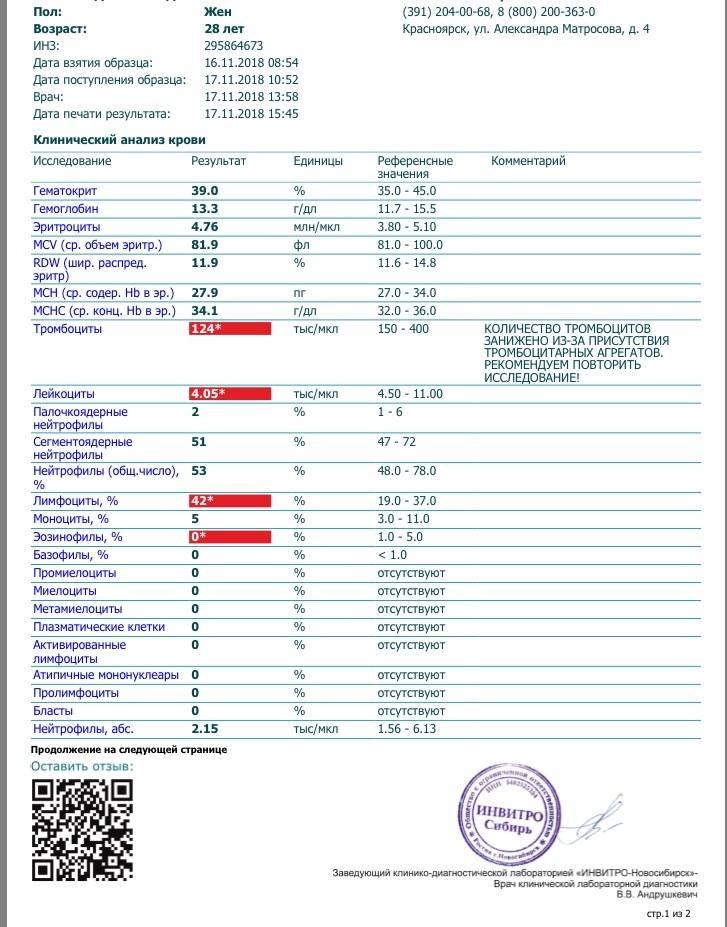 Лечение инфекционного мононуклеоза у детей   детская городская поликлиника № 32