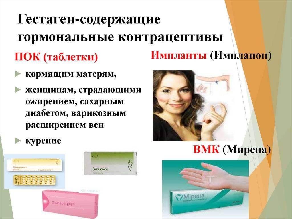 Влияние гормональной контрацепции на организм