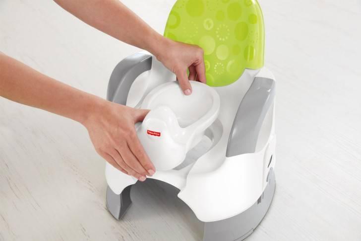 Как выбрать горшок для ребенка - по форме, качеству и материалу