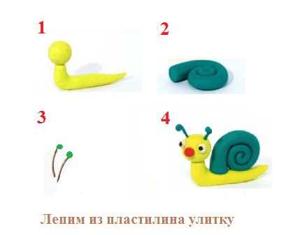 Для развития фантазии и тренировки усидчивости: лепим фигуры из пластилина с детьми
