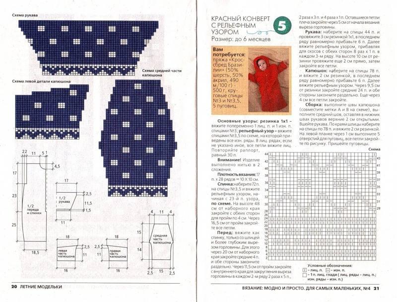 Вяжем для новорожденного конверт: схема с описанием