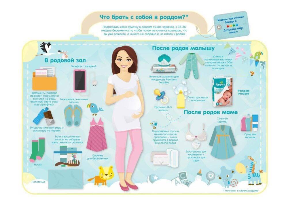 Какую одежду новорожденному взять в роддом: советы с фото из личного опыта