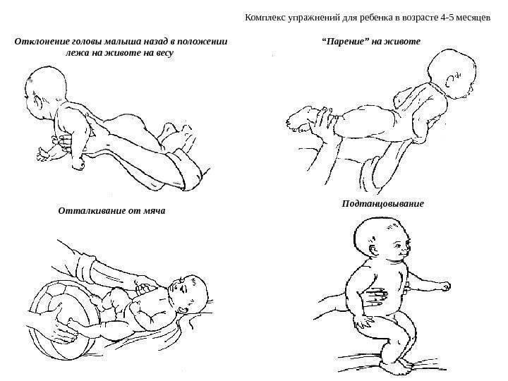 Как научить сидеть ребенка