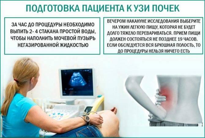 Узи кишечника: 3 методики обследования кишечного отдела