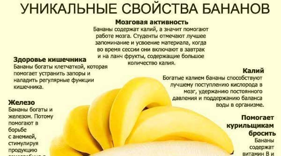 Можно ли есть бананы при грудном вскармливании?