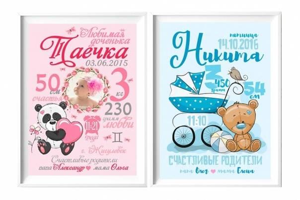 Как сделать метрику для новорожденного своими руками – идеи и советы по оформлению постеров-метрик для мальчиков и девочек