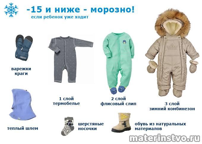 При какой температуре можно гулять с новорожденным